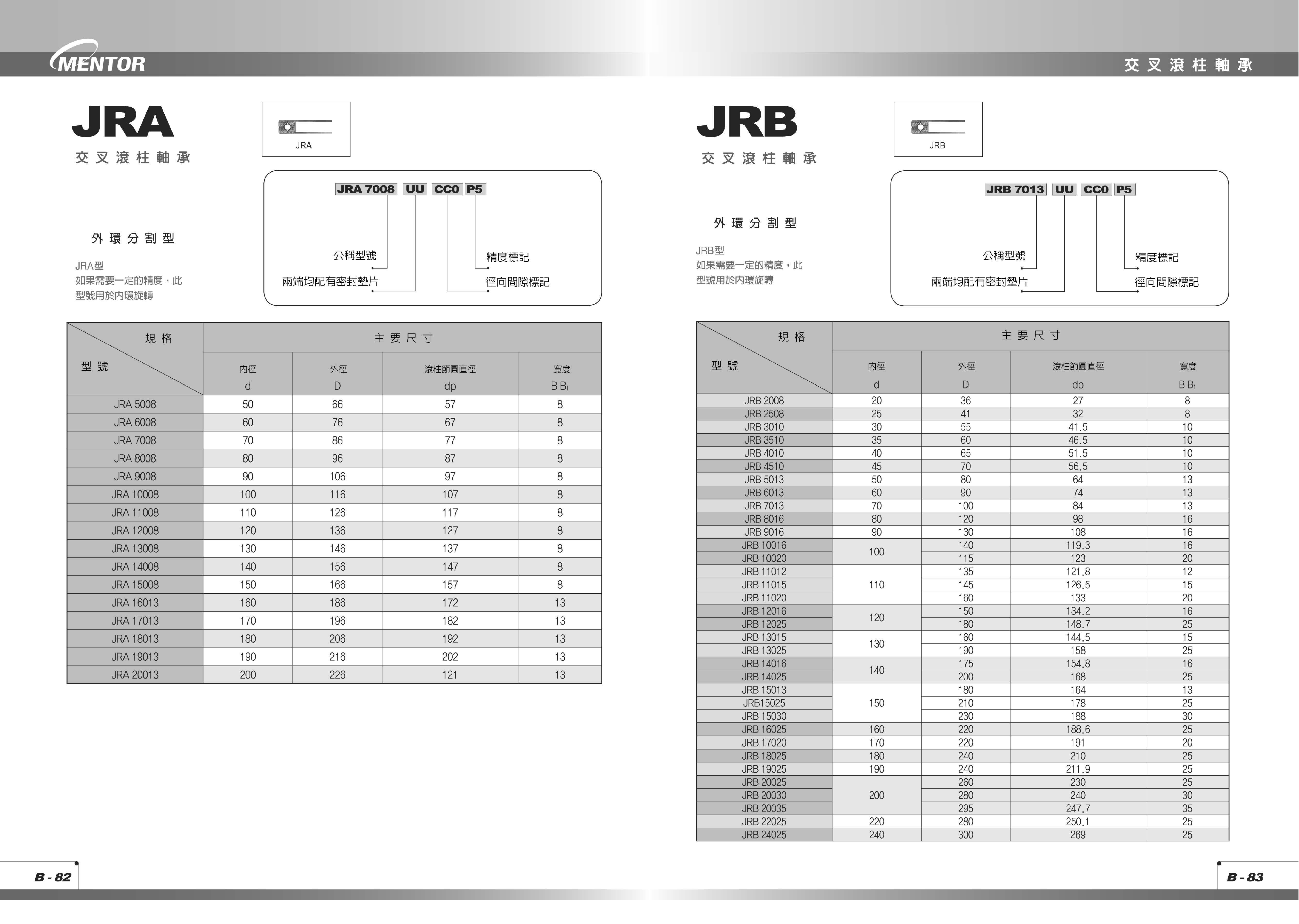 B系列_頁面_42