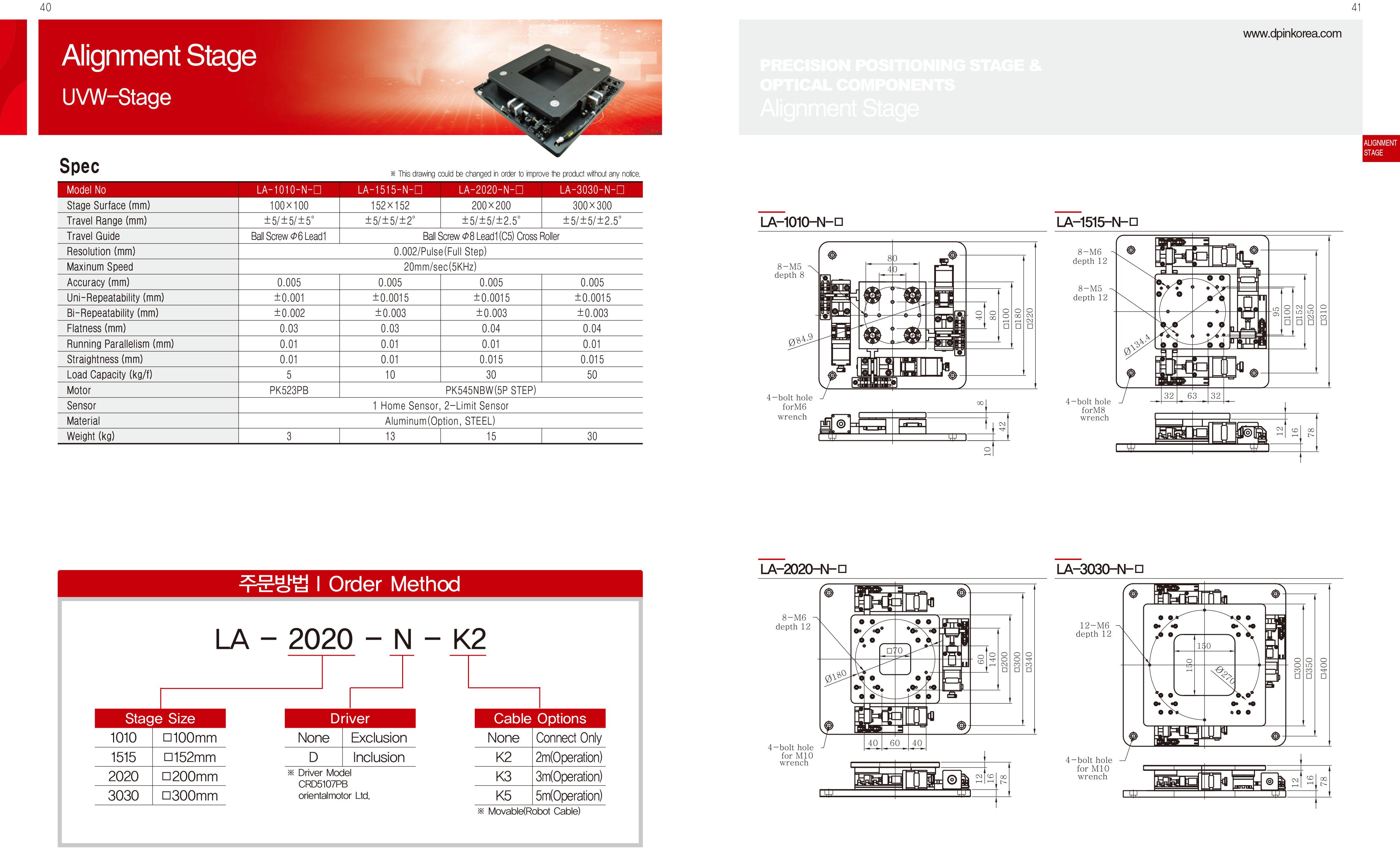 DPIN Alignment 自動對位平台-2