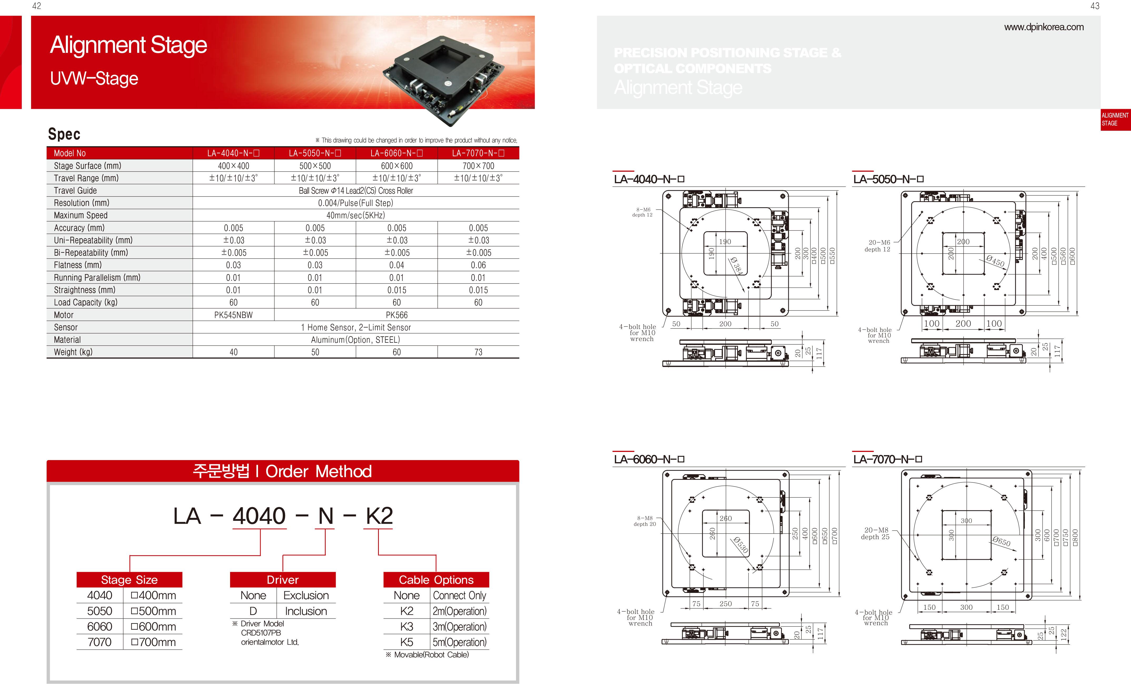 DPIN Alignment 自動對位平台-3