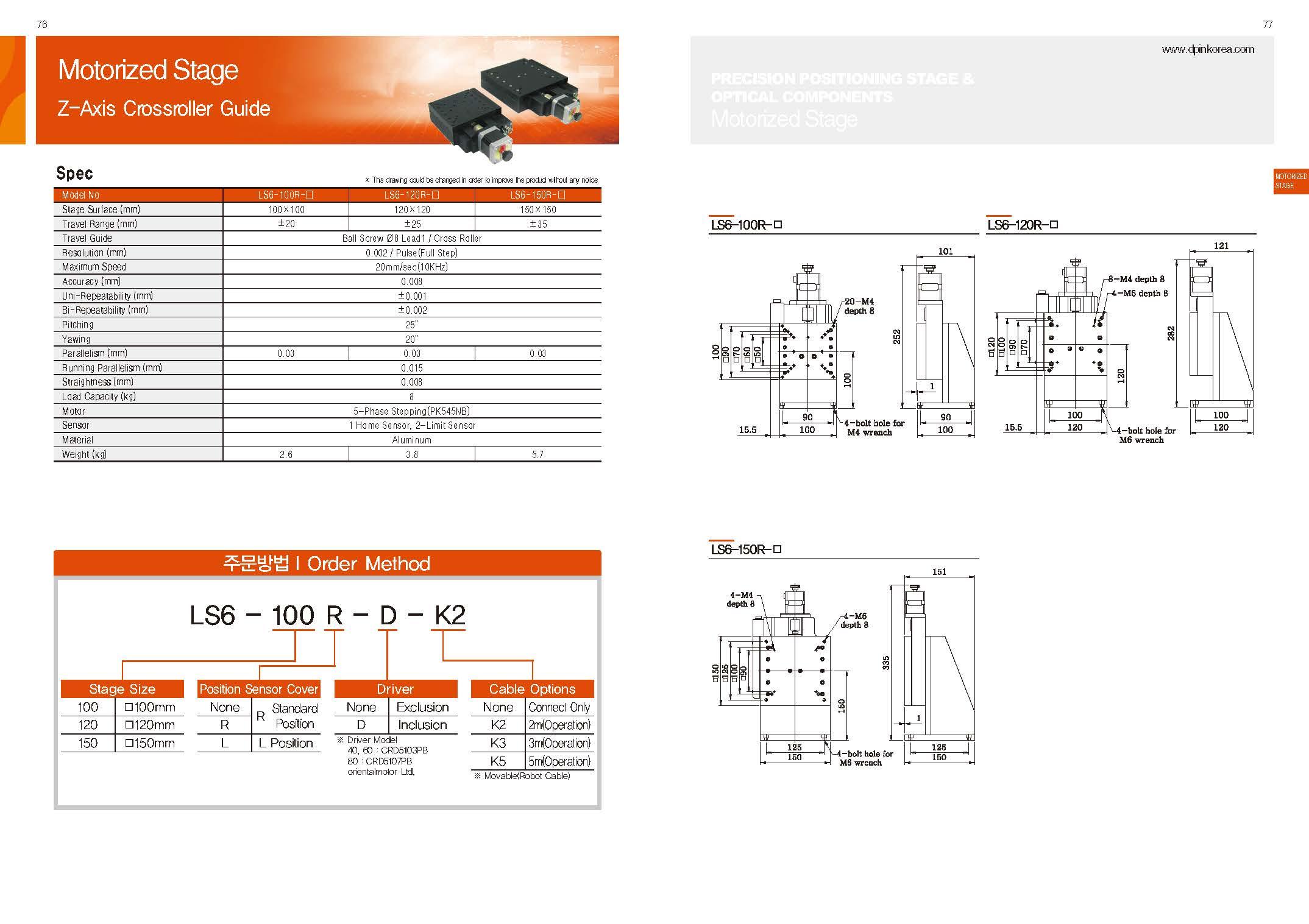 DPIN Motorized 電動平台_頁面_17