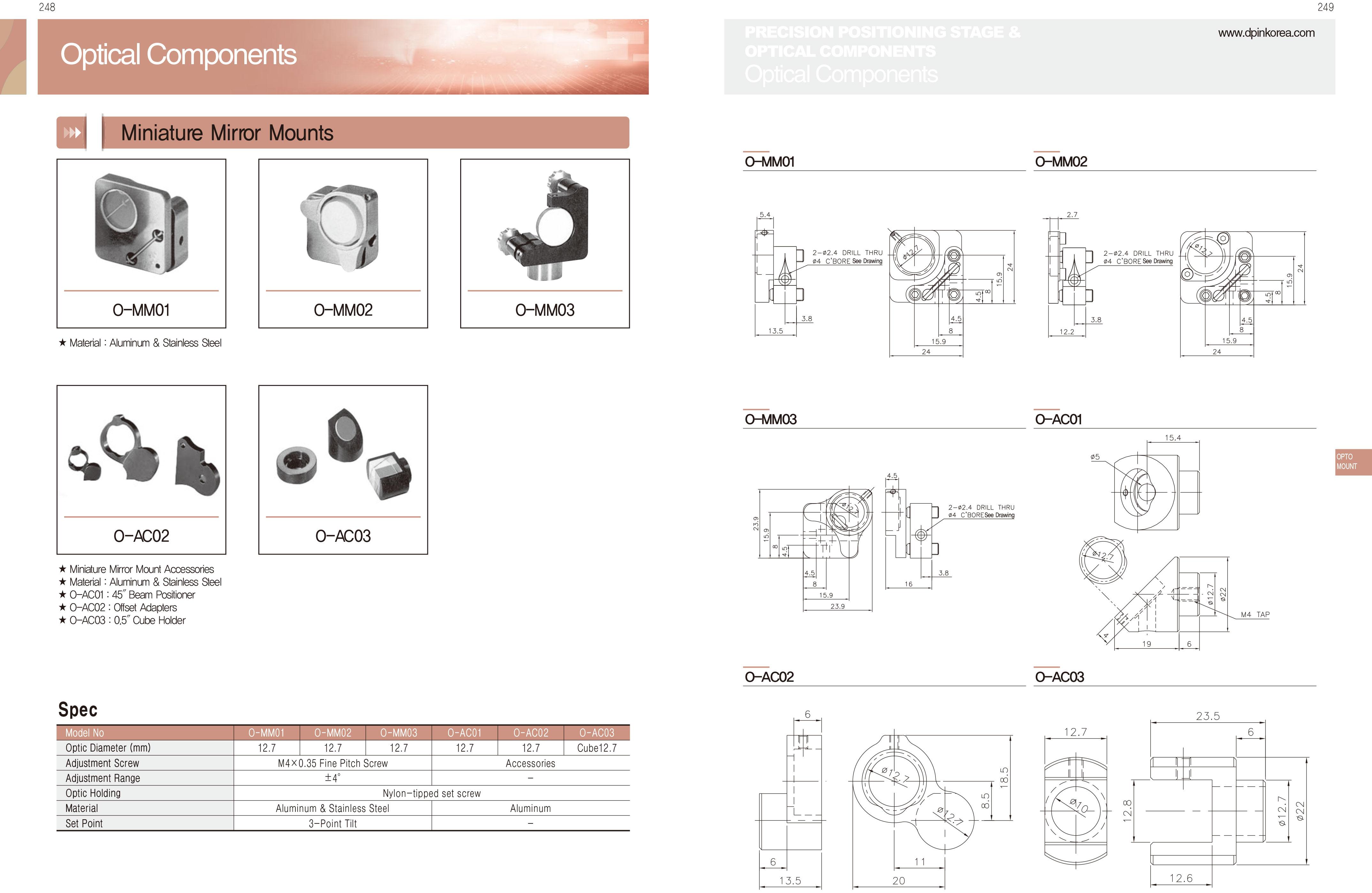 DPIN-Optical-光學元件-2