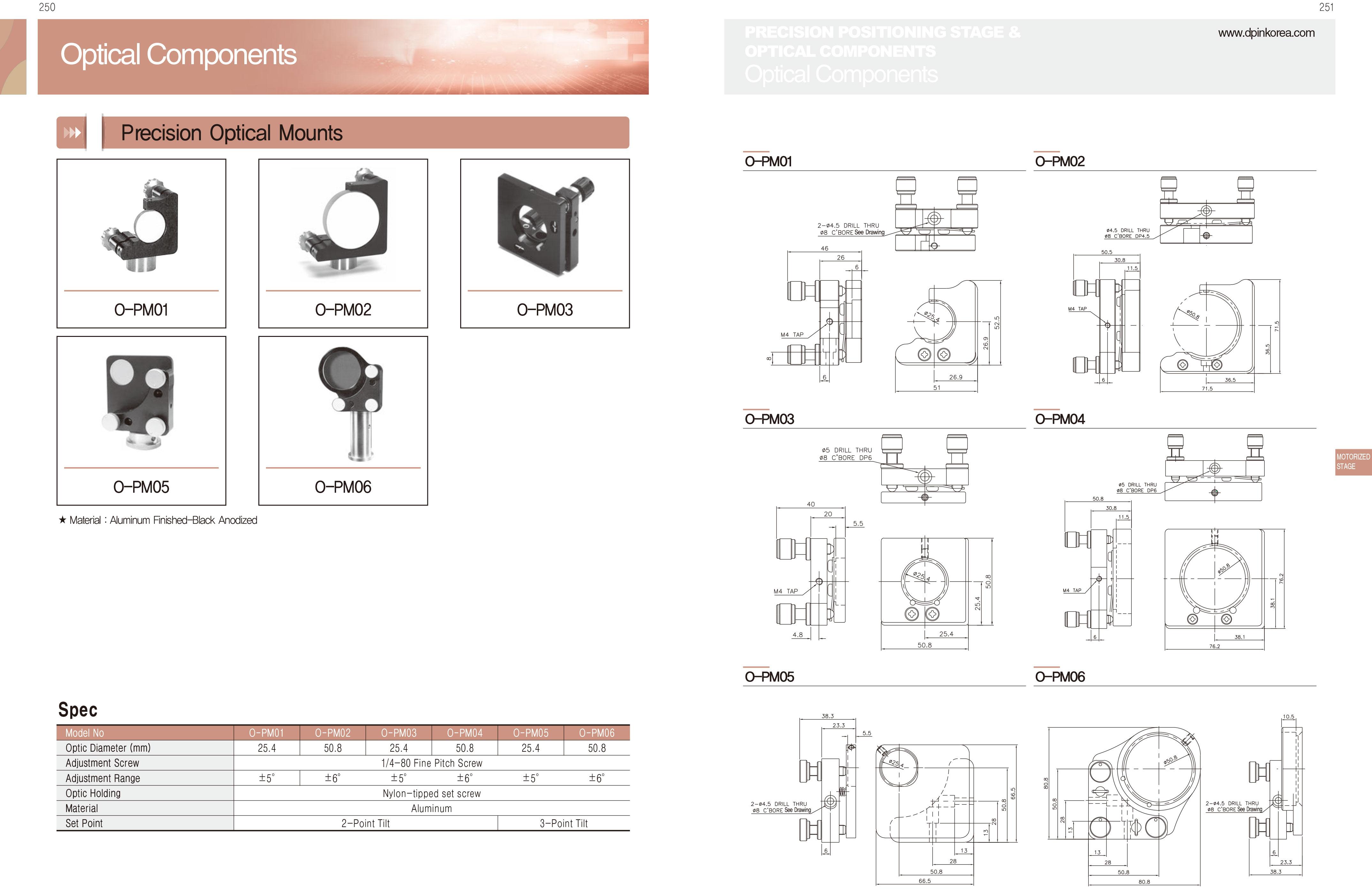 DPIN-Optical-光學元件-3