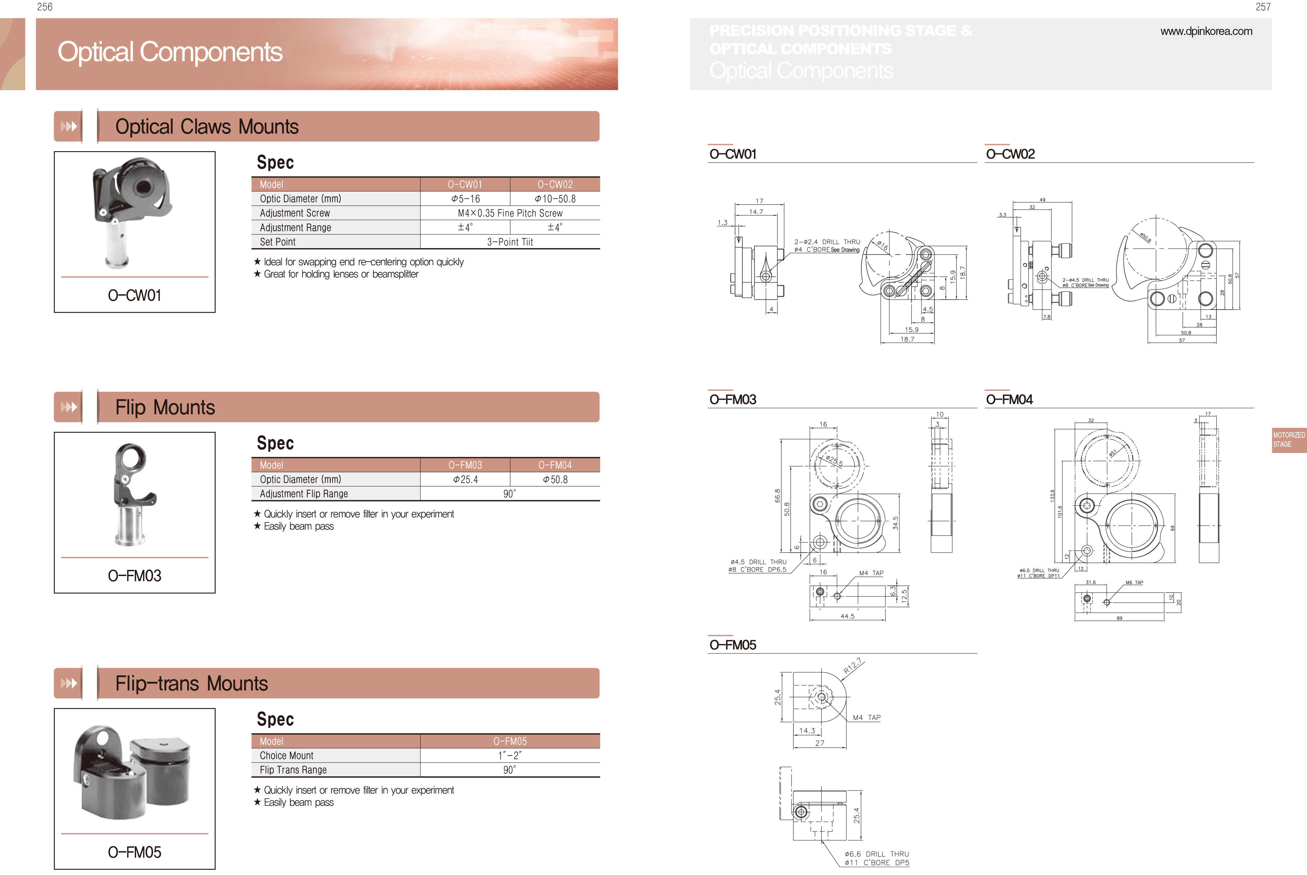 DPIN-Optical-光學元件-6