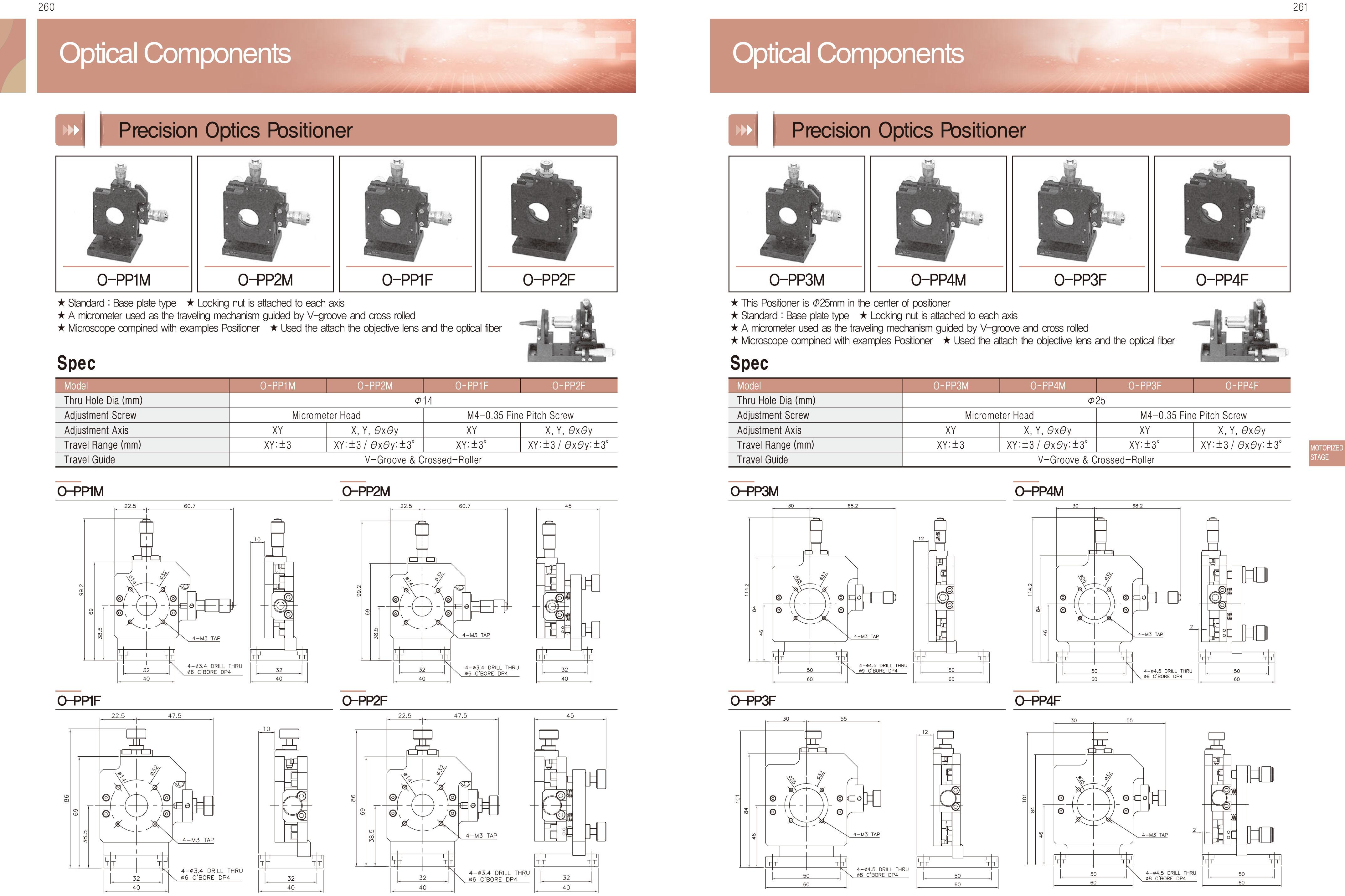 DPIN-Optical-光學元件-8