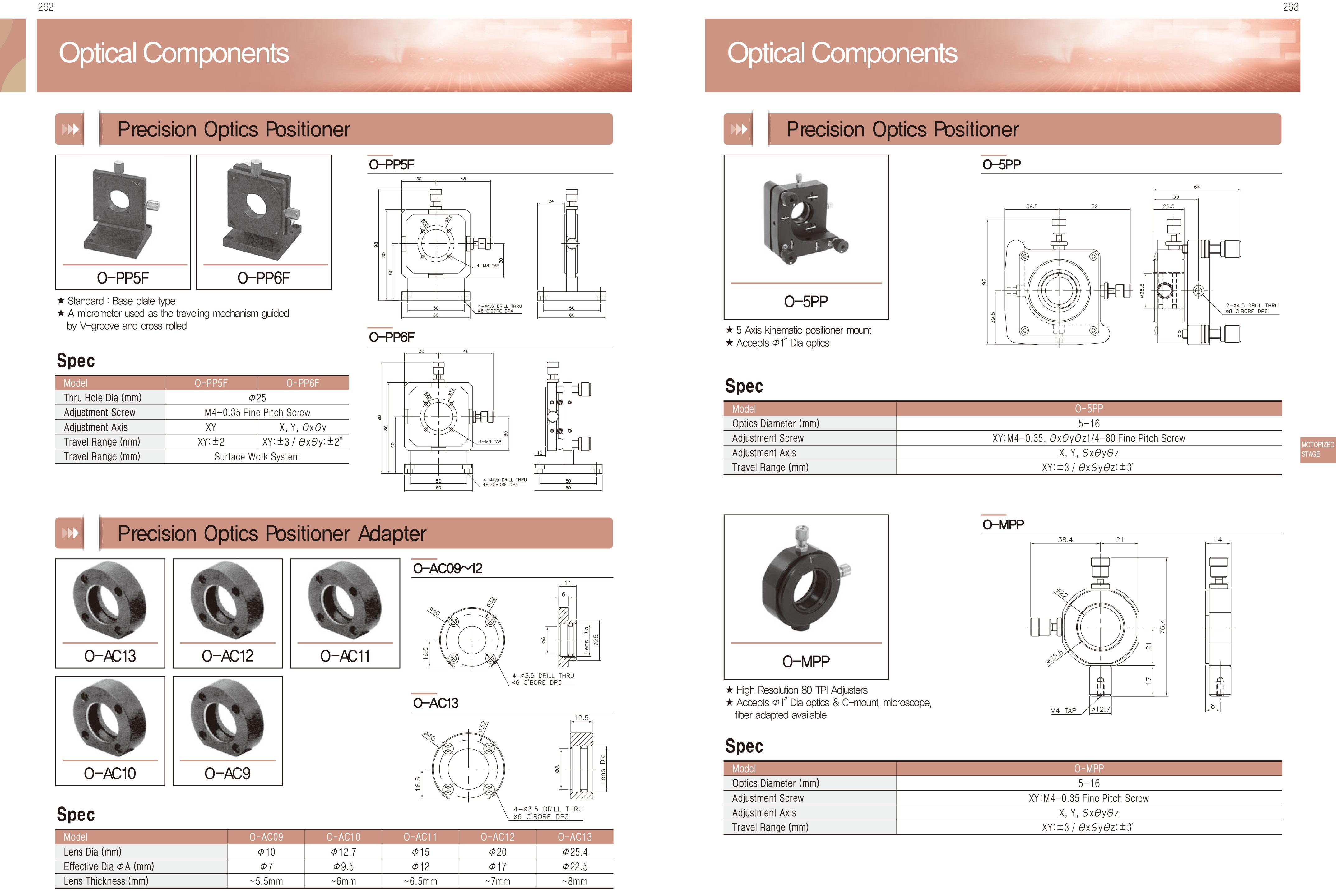 DPIN-Optical-光學元件-9