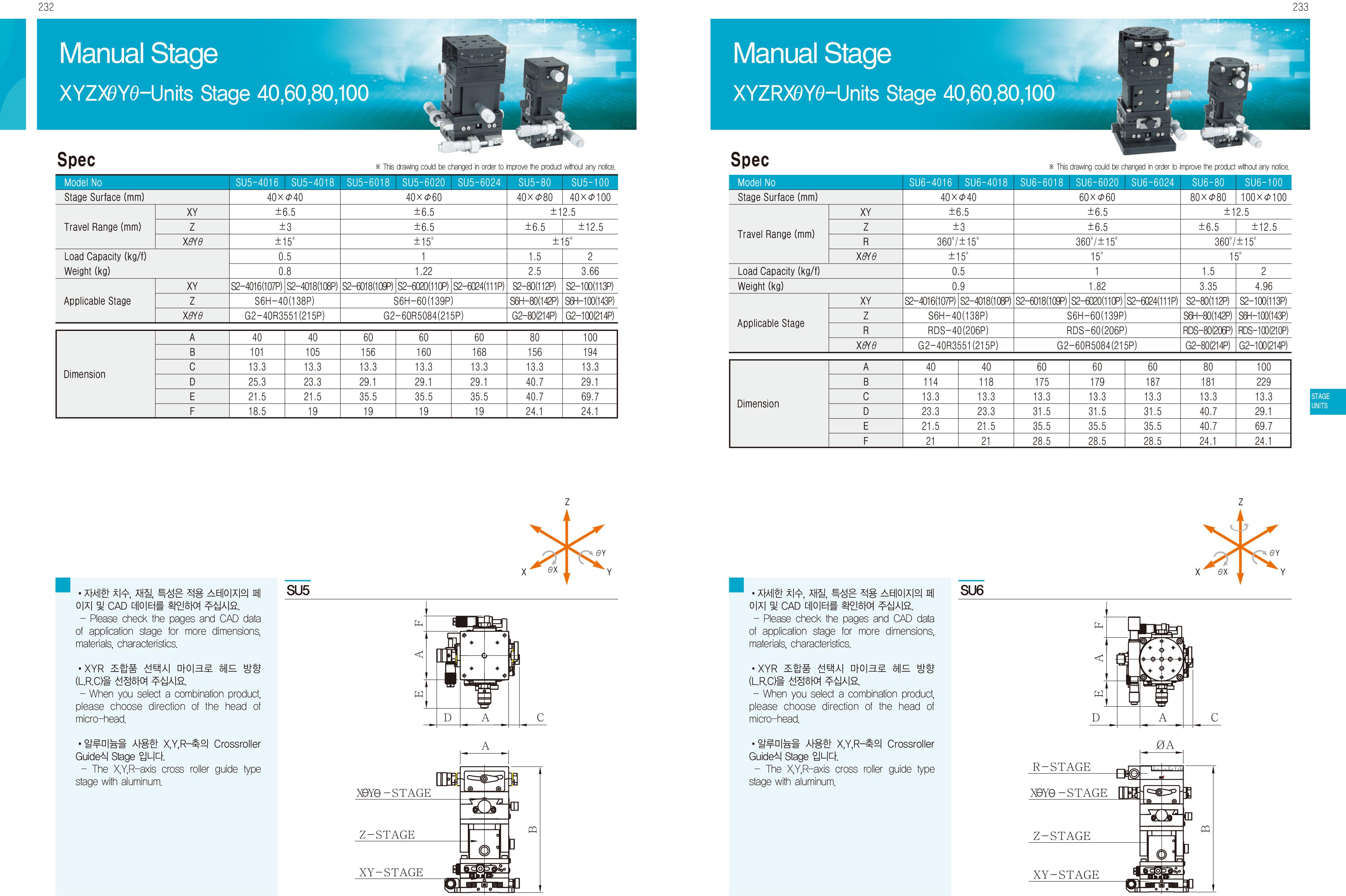 DPIN-Stage-Units-多軸平台-3
